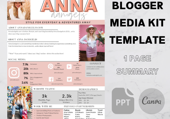 How to Create a Blogger Media Kit & Template